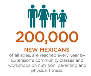 Statistic on New Mexicans reached by Extensions nutrtion and fitness classes.