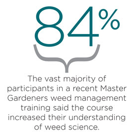 Statistic on the master gardners program.